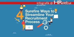 Beitragsbild des Blogbeitrags Infografik | 4 Surefire Ways to Streamline Your Recruitment Process
