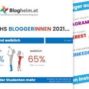 Österreichs Blogger 2021